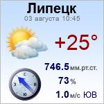 Реальная погода в Липецке