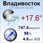 Реальная погода во владивостоке